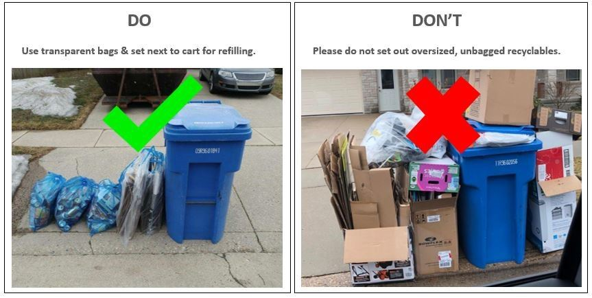 How to Prepare Extra Recyclables